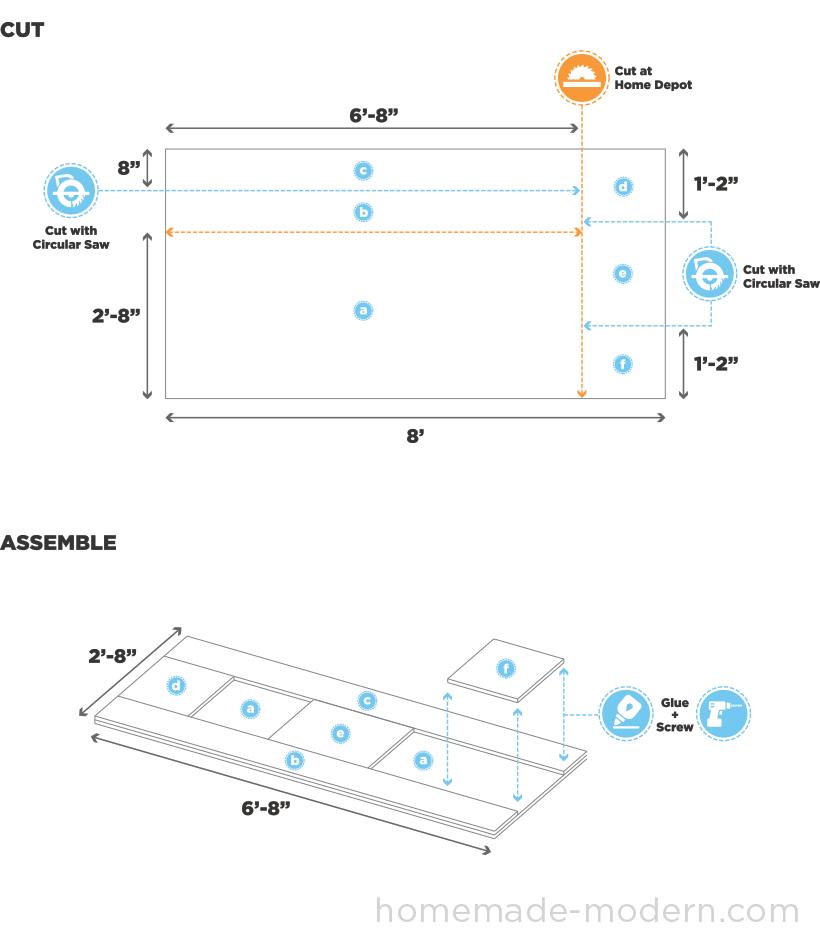 HomeMade Modern DIY The Easy DIY Table Step 1
