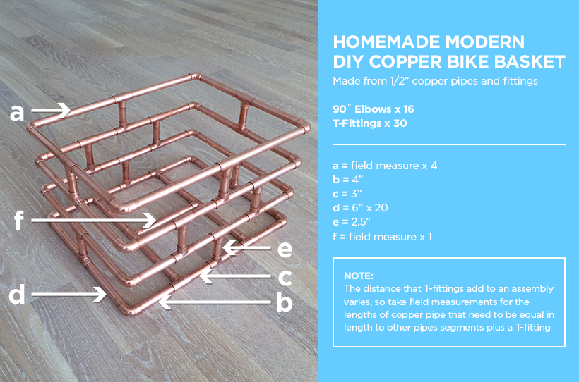 HomeMade Modern DIY EP78 Copper Bike Basket Step 1