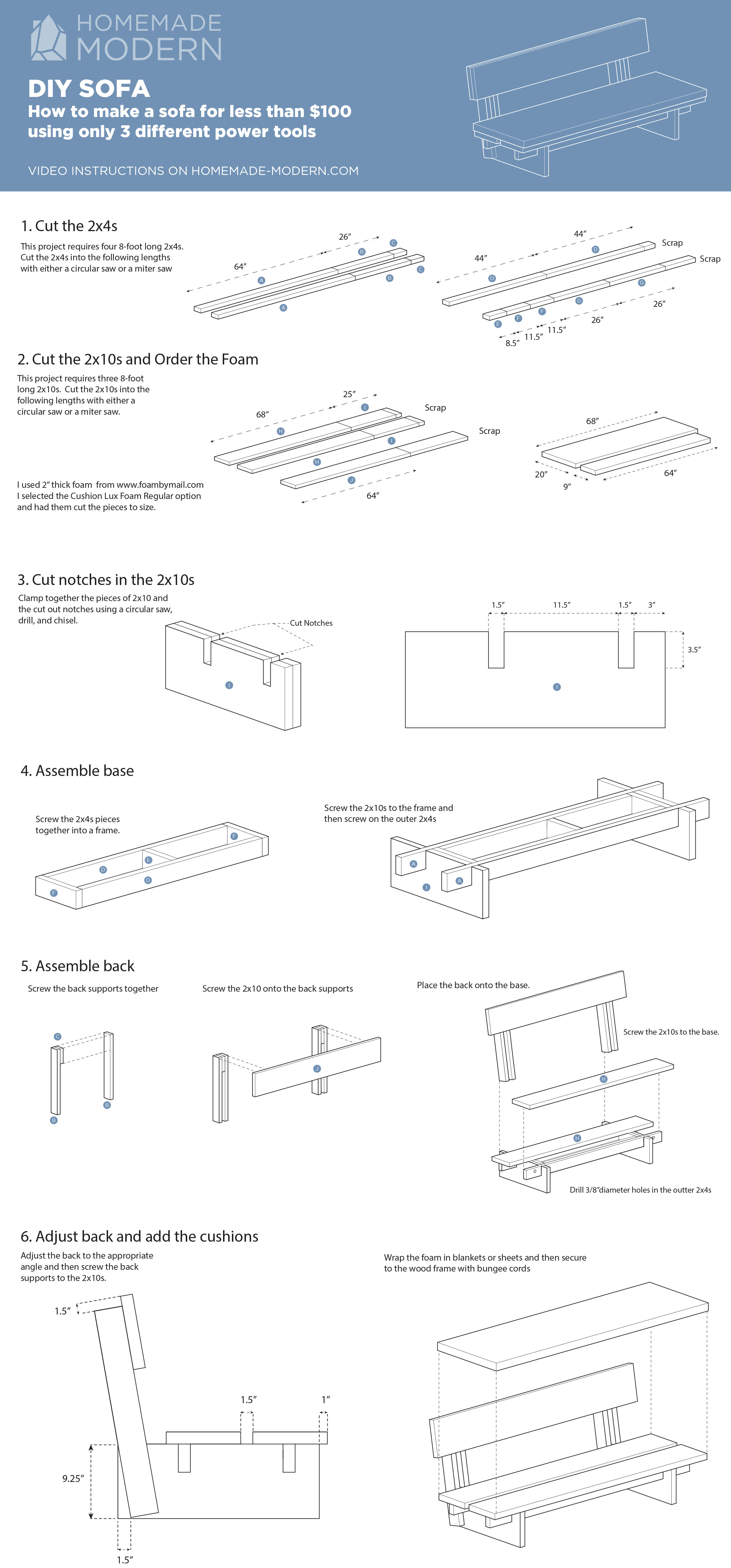 his DIY sofa can be made for less than $100 and requires no sewing. Full instructions can be found at RyobiTools.com.